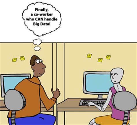 MAchine and Robots replacing humans testbigcom